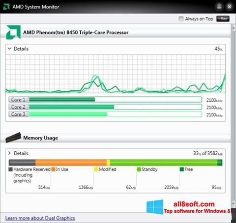 Ekran görüntüsü AMD System Monitor Windows 8