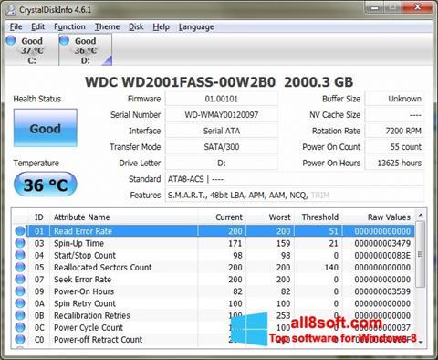 Ekran görüntüsü CrystalDiskInfo Windows 8
