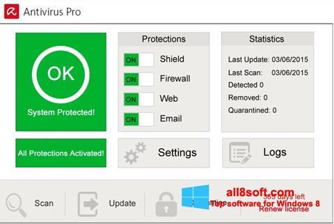 Ekran görüntüsü Avira Antivirus Pro Windows 8