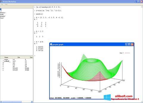 Ekran görüntüsü Octave Windows 8